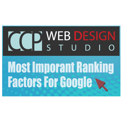 2015 Top Search Engine Ranking Factors